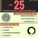 Infographie Top 25 competences intelligences emotionnelles intemotionnelle 400 400