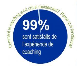 pourquoi le coaching fonctionne 99 pct , intemotionnelle intelligence émotionnelle